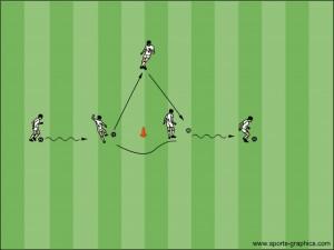 easy Sport-Graphics - Soccer