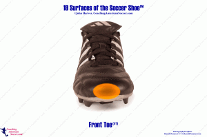 19 Surfaces of the Soccer Shoe - Front Toe (#1)