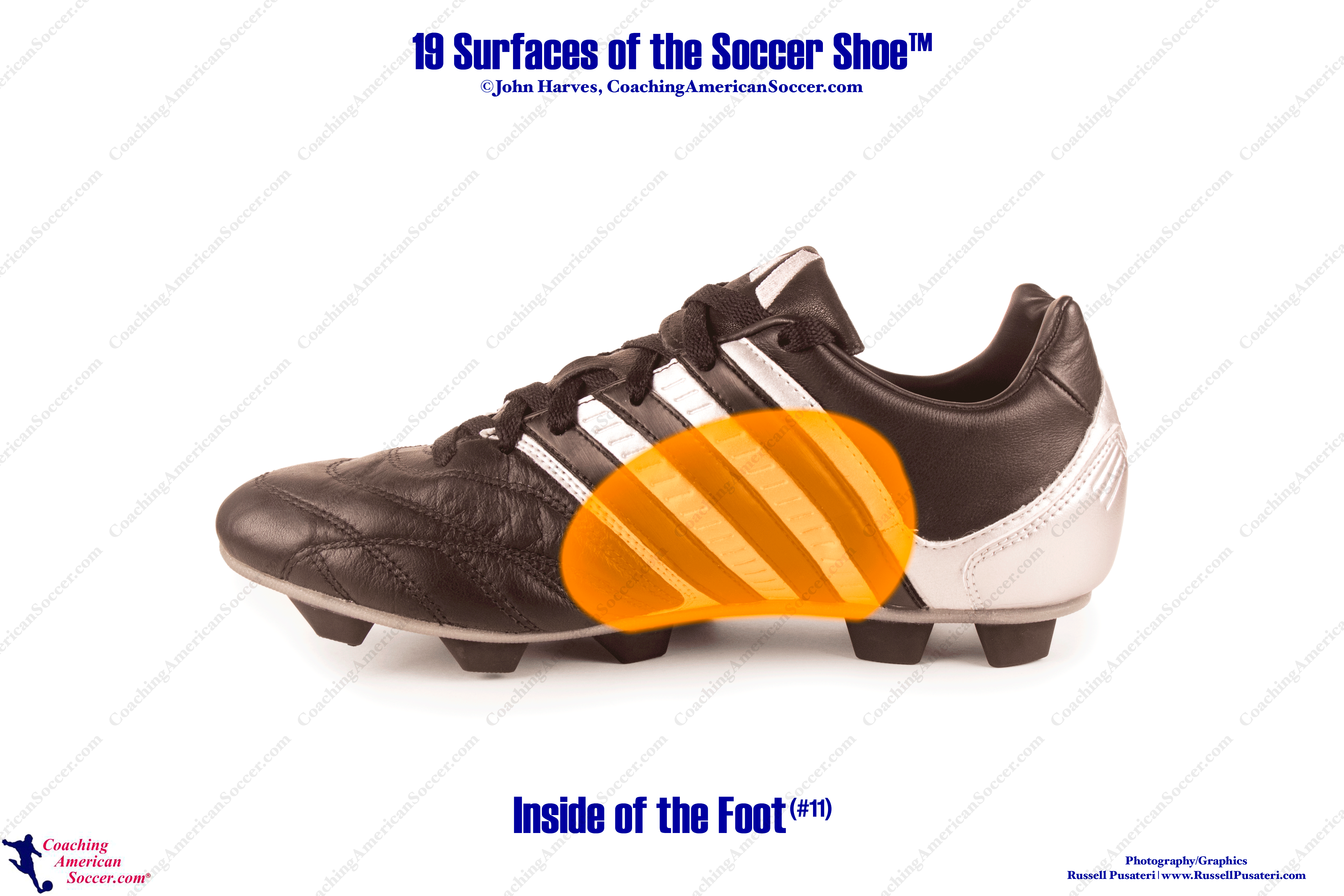 Soccer Passing - The Inside of the Foot or \