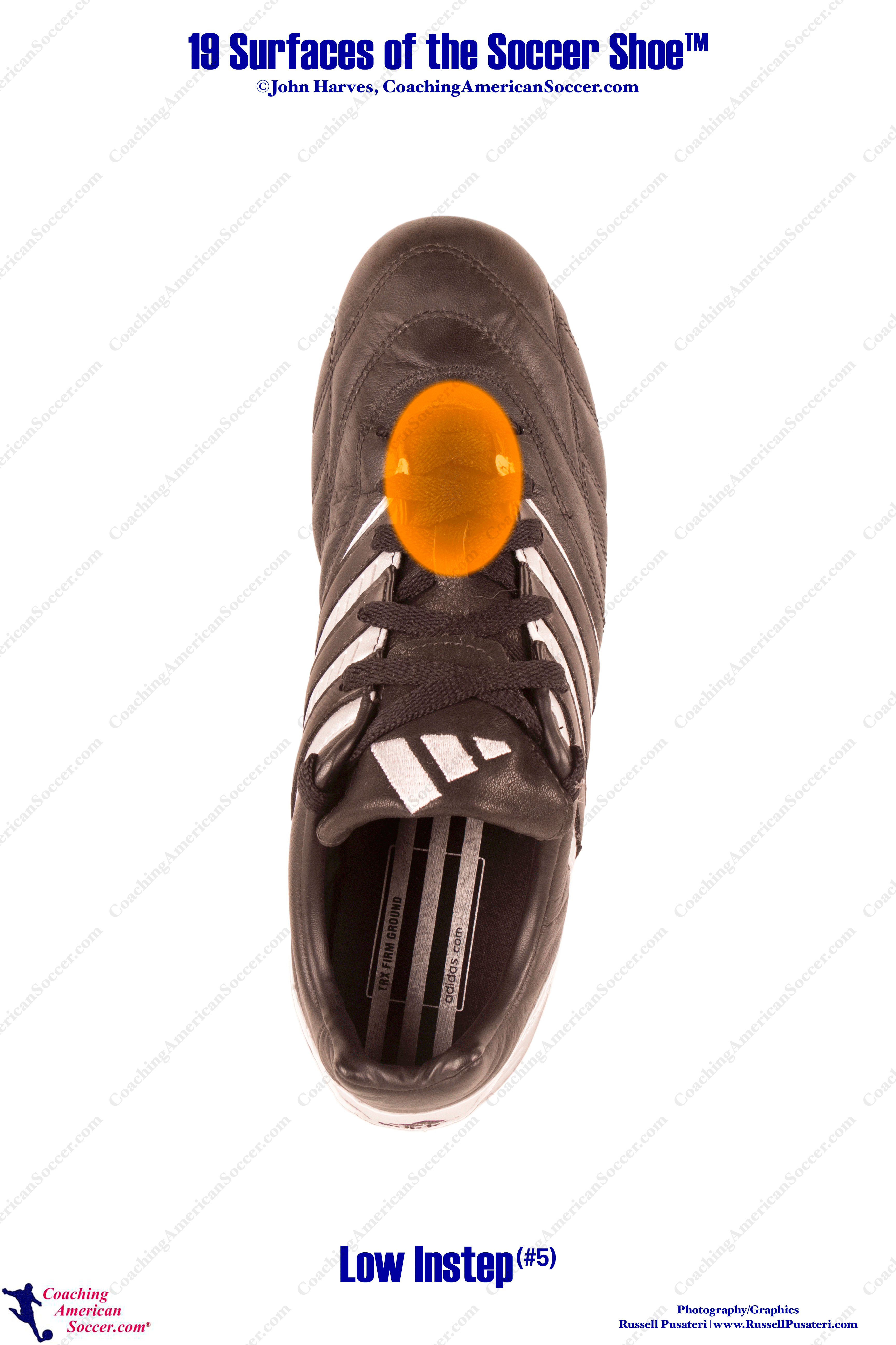 19 Surfaces of the Soccer Shoe™ | Coaching American Soccer