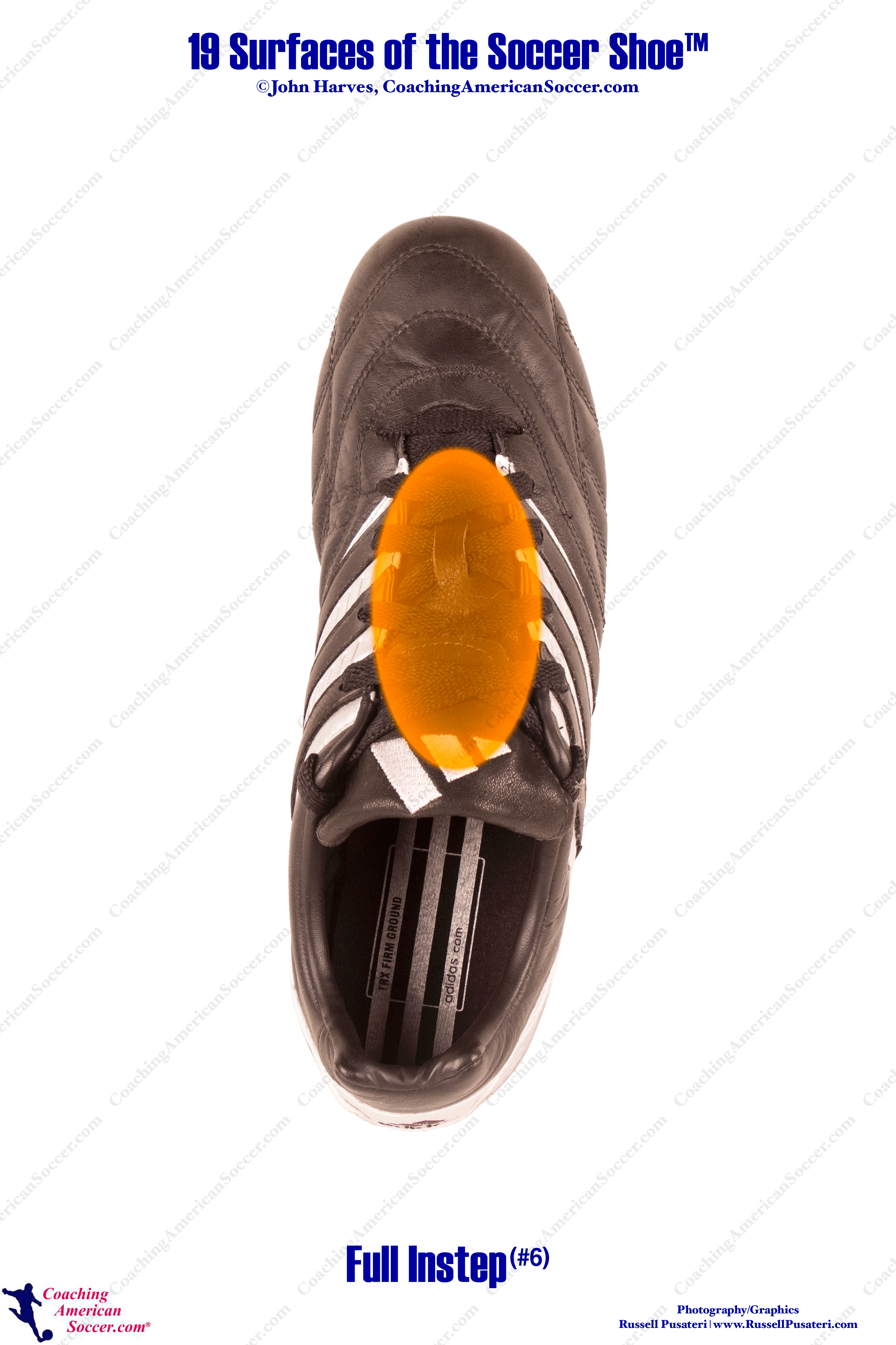 19 Surfaces Of The Soccer Shoe Coaching American Soccer